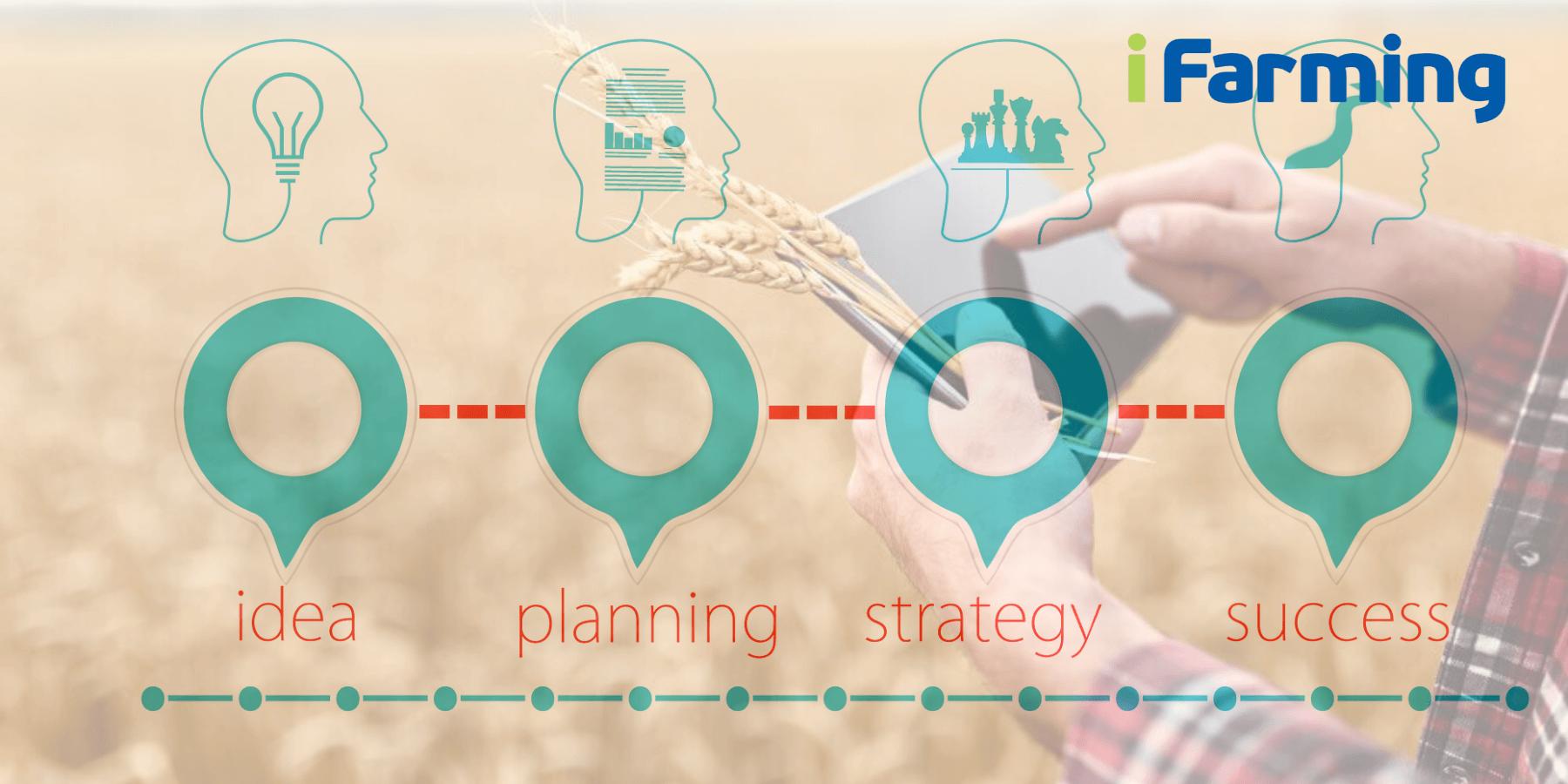 Бизнес-идея в сельском хозяйстве