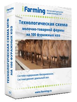 Программа выращивания козлят на козоводческих фермах и комплексах.